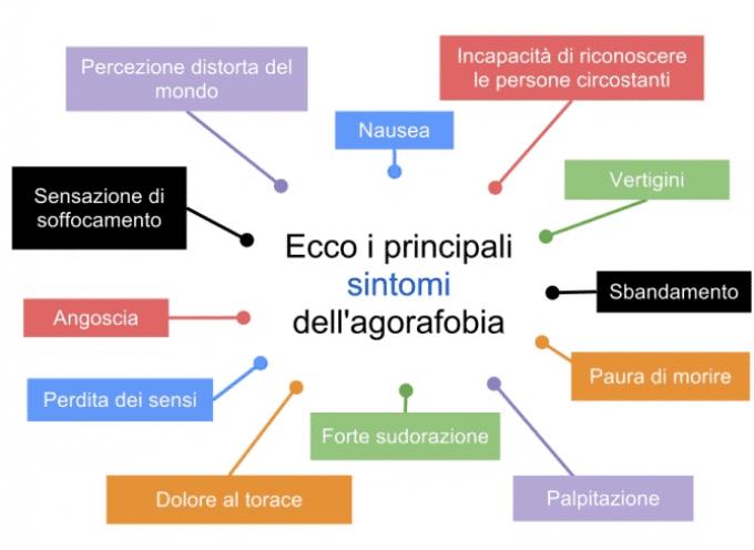 Agorafobia – Cos'è, sintomi, cause e cura