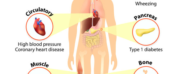 Le conseguenze psicologiche della carenza di vitamina D